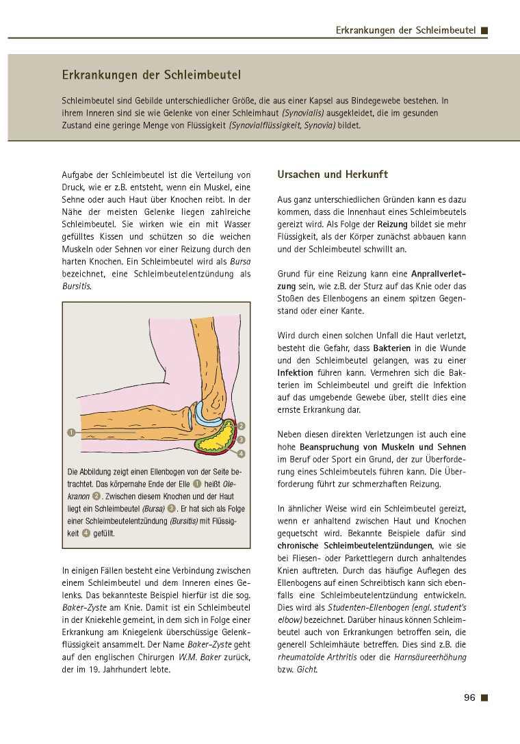Orthopädie für Patienten | Erkrankungen der Schleimbeutel ...